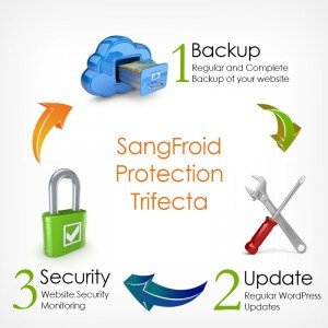 Protection Trifecta - Backups, Updates and Security Scanning