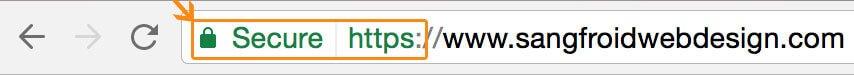 Happy Green SSL indicator - HTTP vs. HTTPS