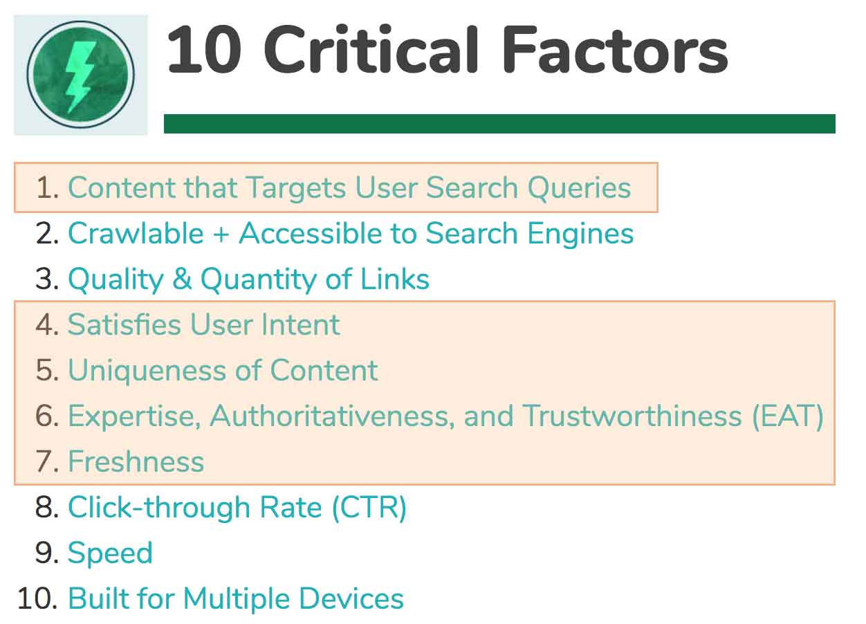 Critical Google SEO Success Factors