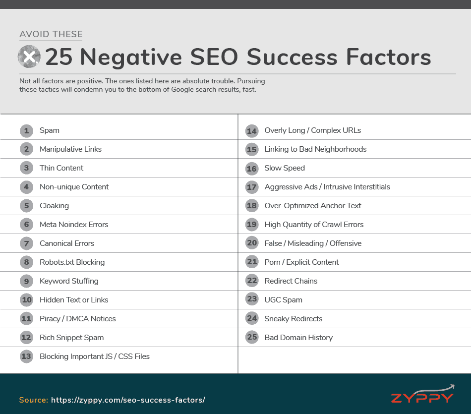 Negative SEO Factors to Avoid